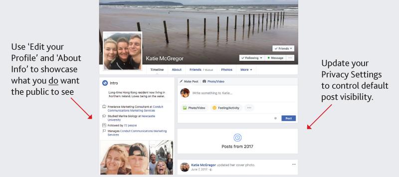 Facebook privacy - public view